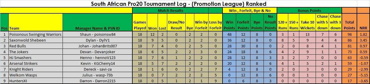 Log Week 9 Promotion.jpg