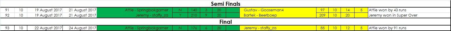 Playoff results.jpg