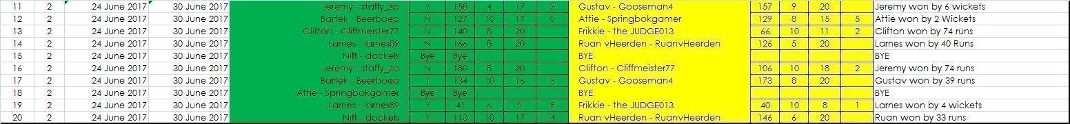 Premier Results Week 2.jpg
