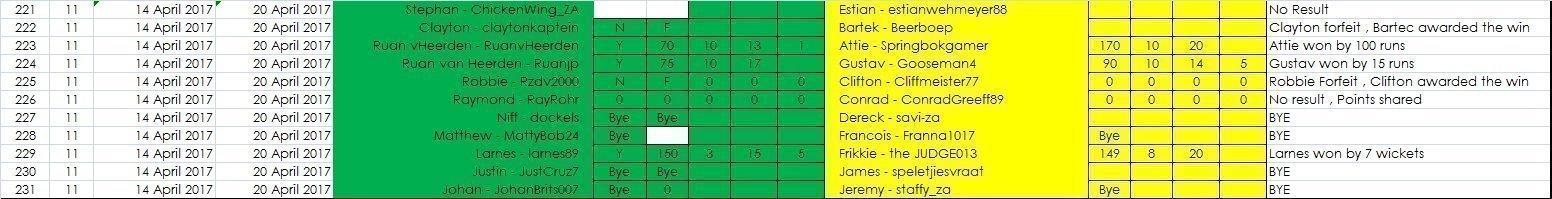 Results after Week 11.jpg