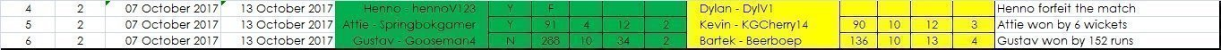 Results Super Six Week 2.jpg