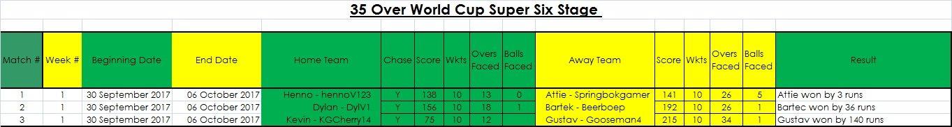 Results Week 1 Super Six.jpg
