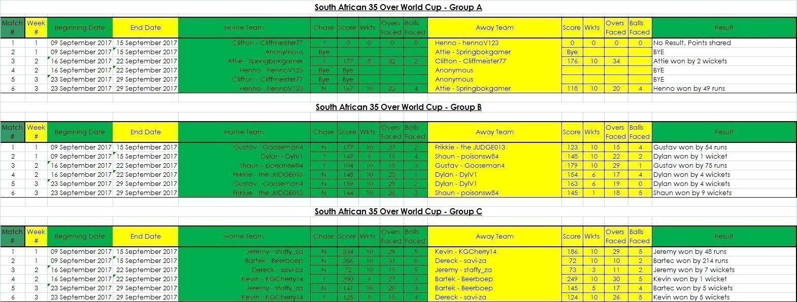 Results Week 3.jpg
