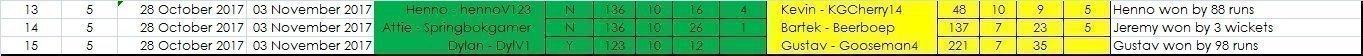 Results Week 5.jpg