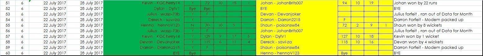 Results Week 6.jpg