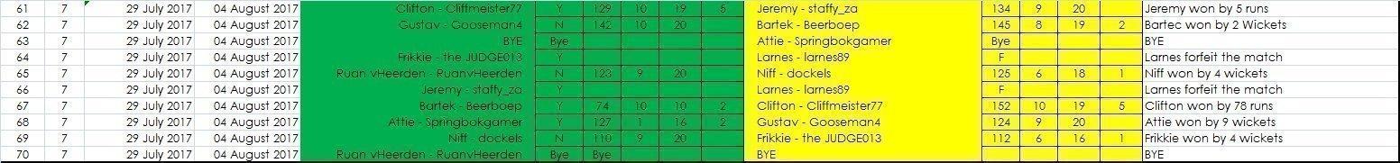 Results Week 7 Premier.jpg