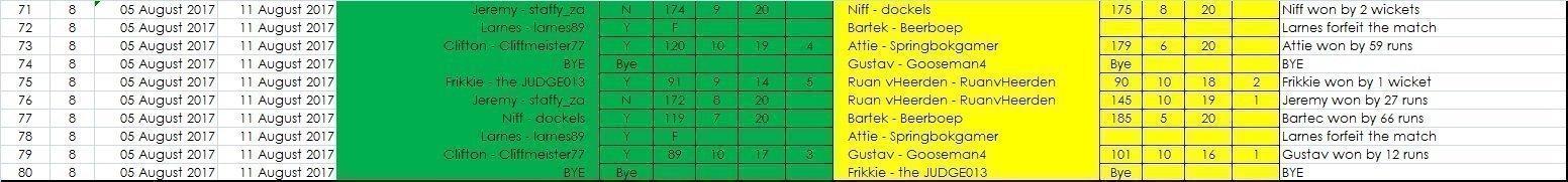 Results Week 8 Premier.jpg