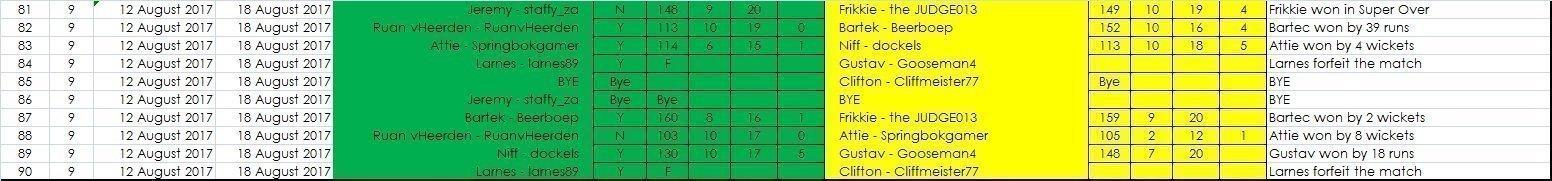 Results Week 9 Premier.jpg